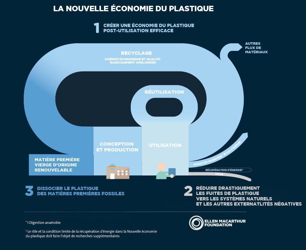 economie-circulaire-knauf